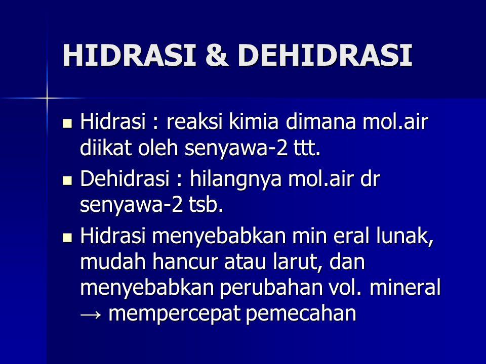 HIDRASI & DEHIDRASI Hidrasi : reaksi kimia dimana mol.air diikat oleh senyawa-2 ttt. Hidrasi : reaksi kimia dimana mol.air diikat oleh senyawa-2 ttt.