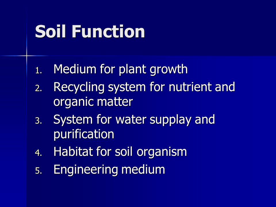 Komponen-2 Tanah Komponen-komponen penyusun tanah : 1.