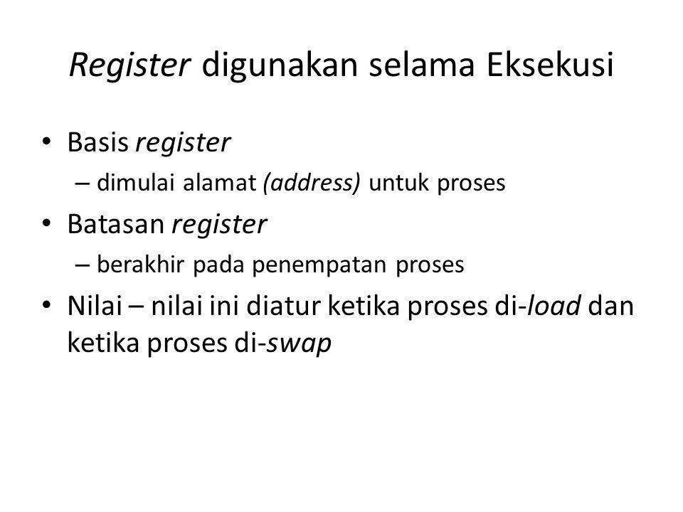 Register digunakan selama Eksekusi Basis register – dimulai alamat (address) untuk proses Batasan register – berakhir pada penempatan proses Nilai – n