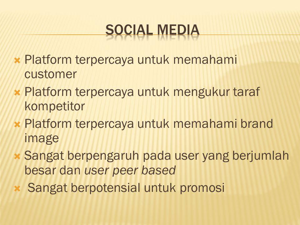  Platform terpercaya untuk memahami customer  Platform terpercaya untuk mengukur taraf kompetitor  Platform terpercaya untuk memahami brand image  Sangat berpengaruh pada user yang berjumlah besar dan user peer based  Sangat berpotensial untuk promosi
