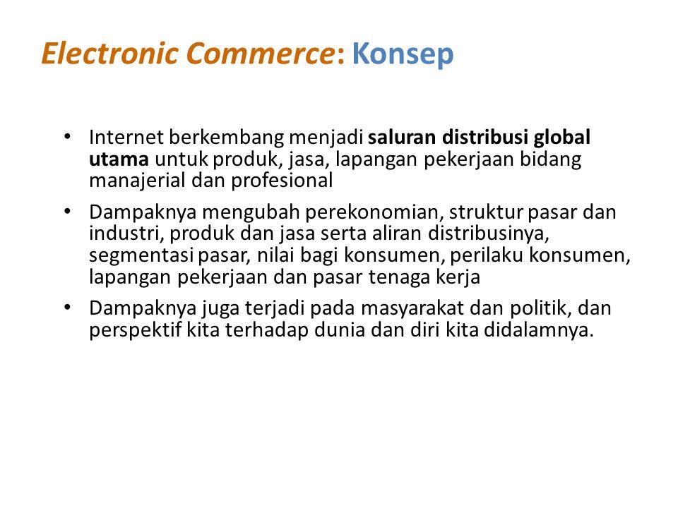 Electronic Commerce: Konsep Internet berkembang menjadi saluran distribusi global utama untuk produk, jasa, lapangan pekerjaan bidang manajerial dan p