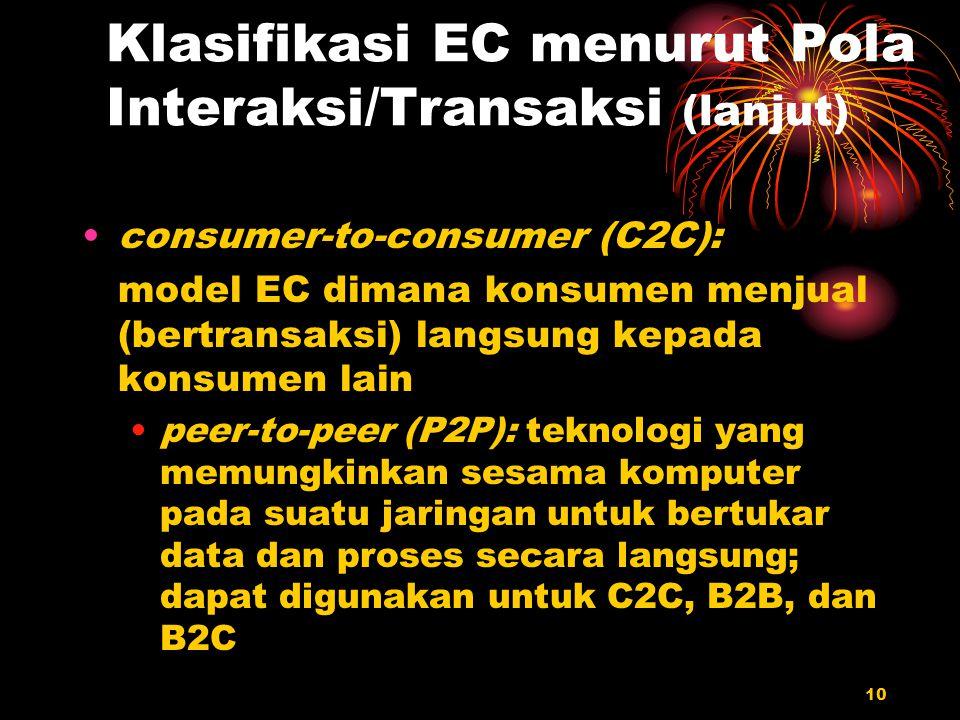 10 Klasifikasi EC menurut Pola Interaksi/Transaksi (lanjut) consumer-to-consumer (C2C): model EC dimana konsumen menjual (bertransaksi) langsung kepad