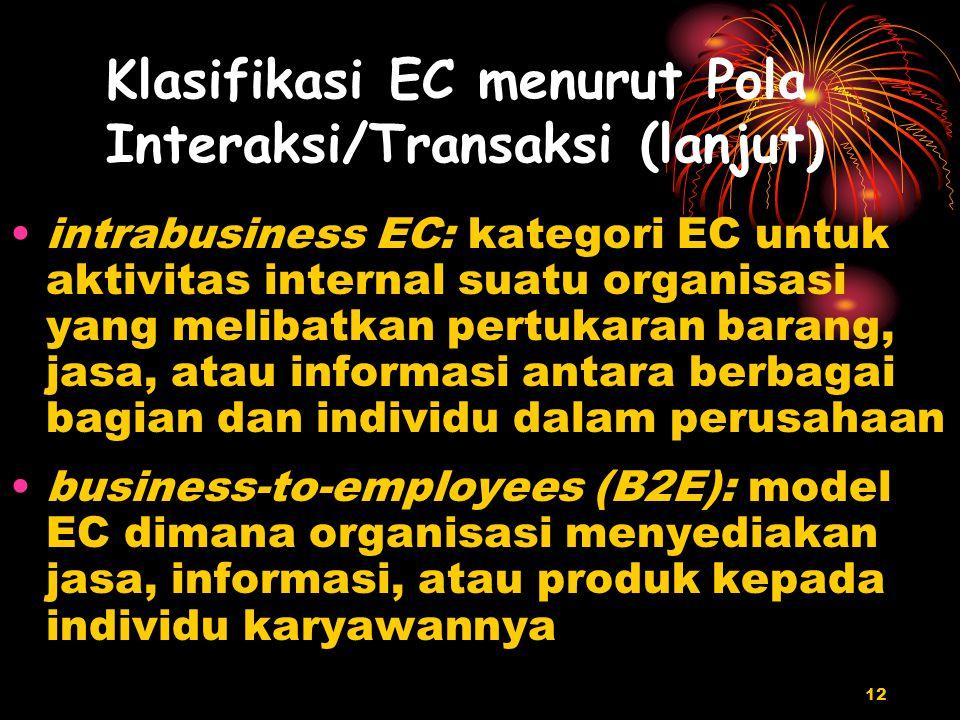 12 Klasifikasi EC menurut Pola Interaksi/Transaksi (lanjut) intrabusiness EC: kategori EC untuk aktivitas internal suatu organisasi yang melibatkan pe