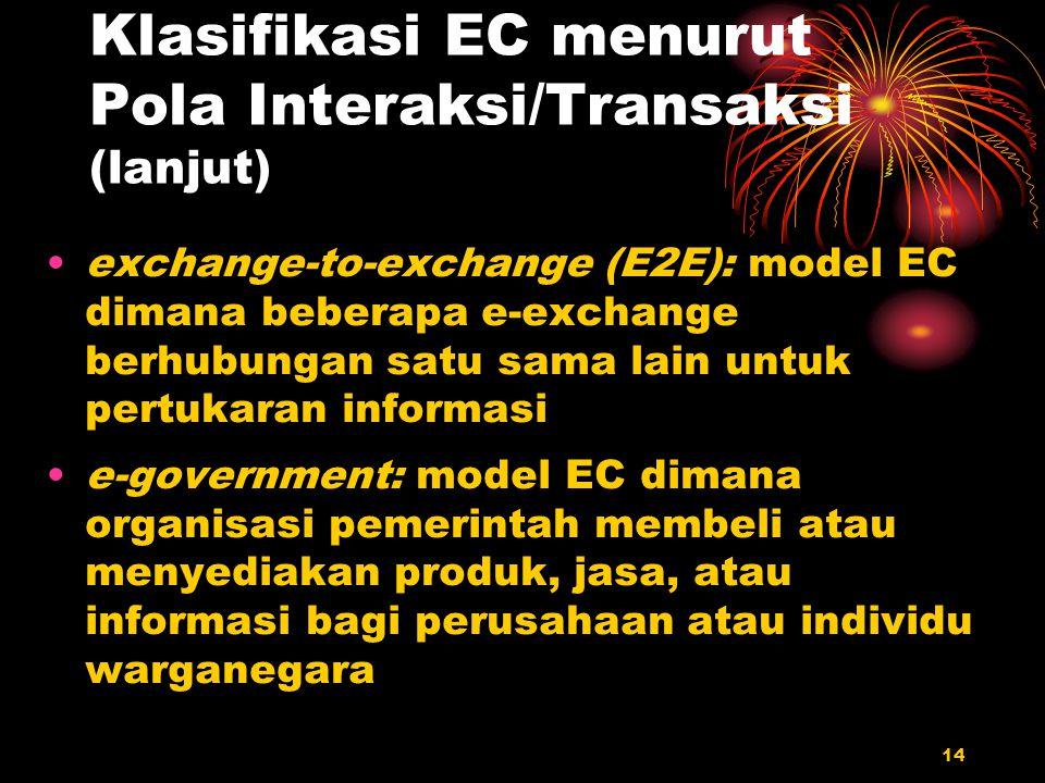 14 Klasifikasi EC menurut Pola Interaksi/Transaksi (lanjut) exchange-to-exchange (E2E): model EC dimana beberapa e-exchange berhubungan satu sama lain