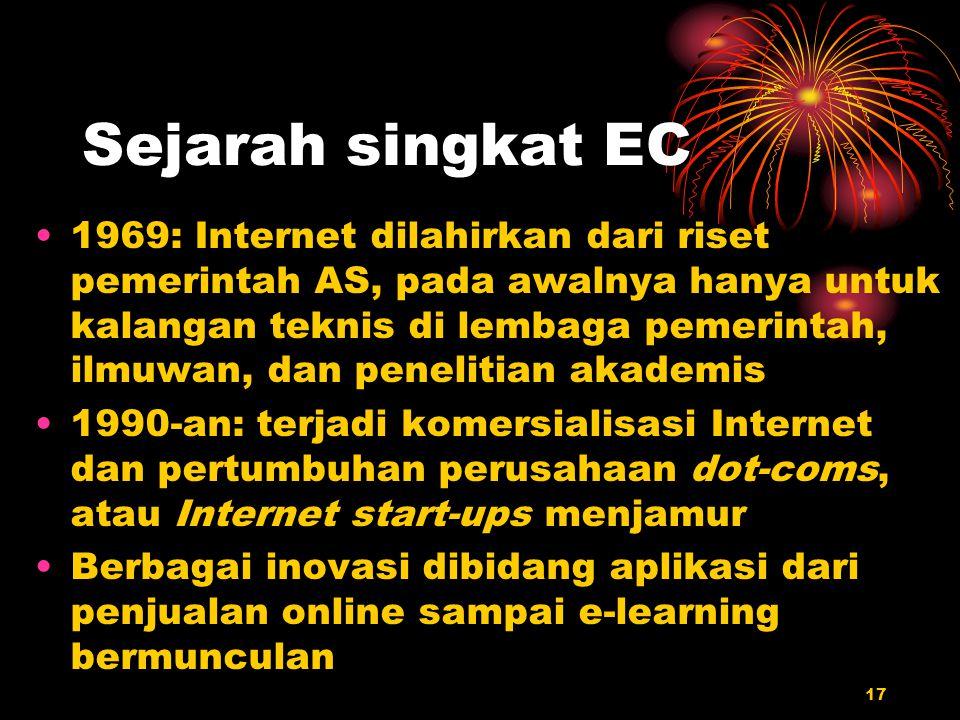 17 Sejarah singkat EC 1969: Internet dilahirkan dari riset pemerintah AS, pada awalnya hanya untuk kalangan teknis di lembaga pemerintah, ilmuwan, dan