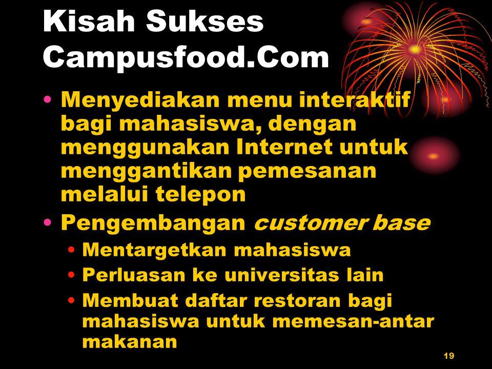 19 Kisah Sukses Campusfood.Com Menyediakan menu interaktif bagi mahasiswa, dengan menggunakan Internet untuk menggantikan pemesanan melalui telepon Pe