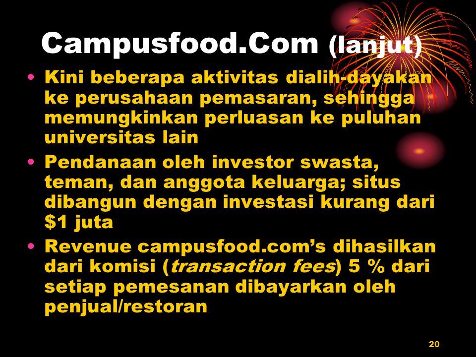 20 Campusfood.Com (lanjut) Kini beberapa aktivitas dialih-dayakan ke perusahaan pemasaran, sehingga memungkinkan perluasan ke puluhan universitas lain