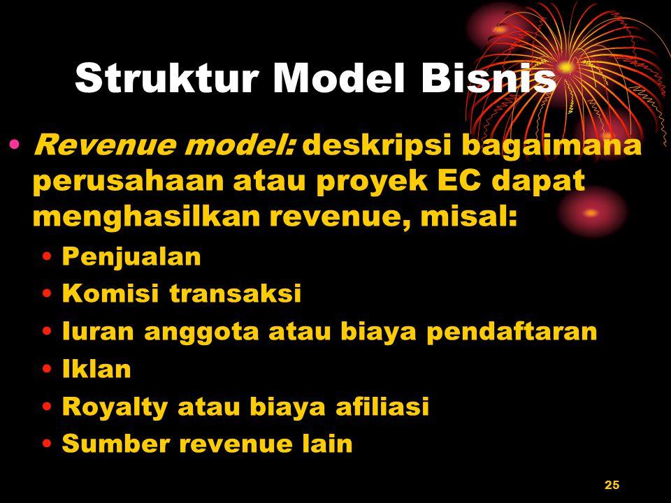 25 Struktur Model Bisnis Revenue model: deskripsi bagaimana perusahaan atau proyek EC dapat menghasilkan revenue, misal: Penjualan Komisi transaksi Iu
