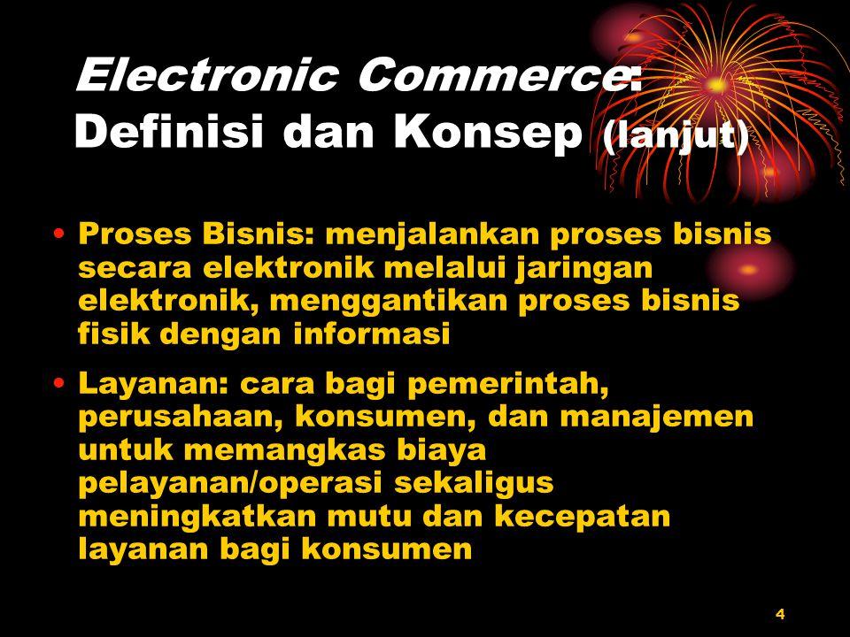 4 Electronic Commerce: Definisi dan Konsep (lanjut) Proses Bisnis: menjalankan proses bisnis secara elektronik melalui jaringan elektronik, menggantik