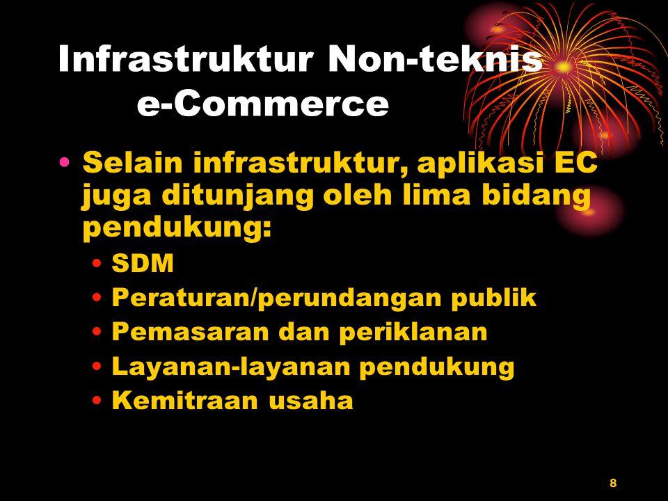 8 Infrastruktur Non-teknis e-Commerce Selain infrastruktur, aplikasi EC juga ditunjang oleh lima bidang pendukung: SDM Peraturan/perundangan publik Pe