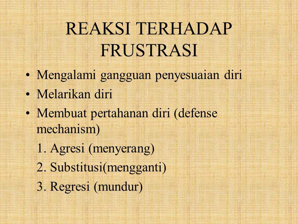 Lanjutan MEKANISME PERTAHANAN DIRI 4.Represi (menahan) 5.