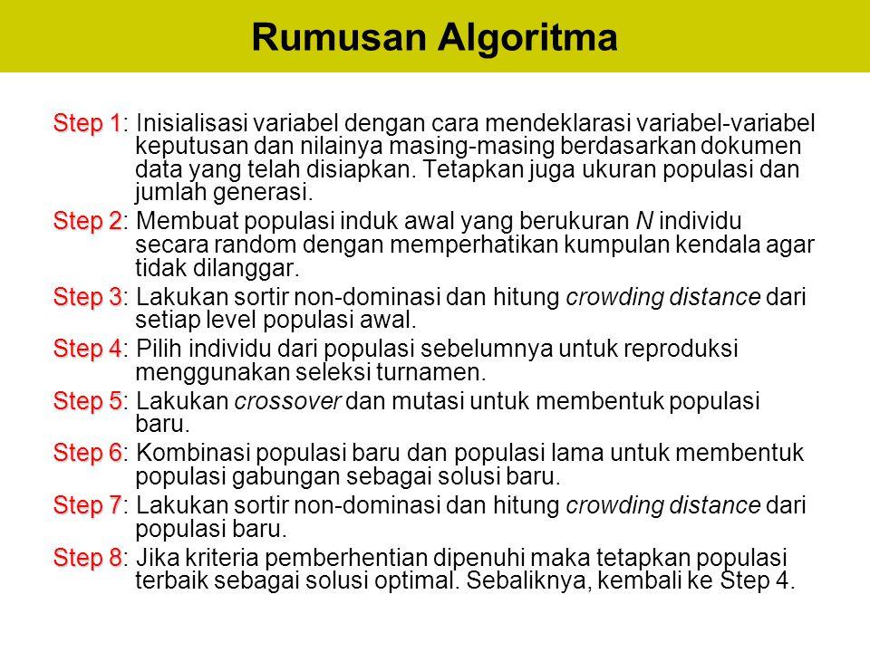 Rumusan Algoritma Step 1 Step 1: Inisialisasi variabel dengan cara mendeklarasi variabel-variabel keputusan dan nilainya masing-masing berdasarkan dokumen data yang telah disiapkan.