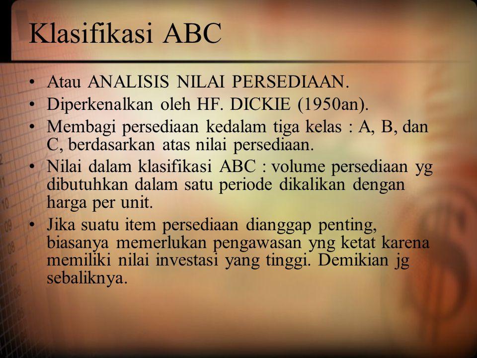 Klasifikasi ABC Atau ANALISIS NILAI PERSEDIAAN.Diperkenalkan oleh HF.