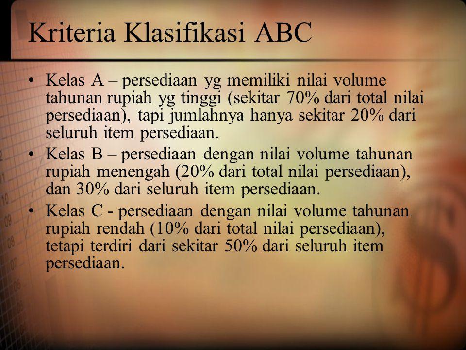 Kriteria Klasifikasi ABC Kelas A – persediaan yg memiliki nilai volume tahunan rupiah yg tinggi (sekitar 70% dari total nilai persediaan), tapi jumlahnya hanya sekitar 20% dari seluruh item persediaan.