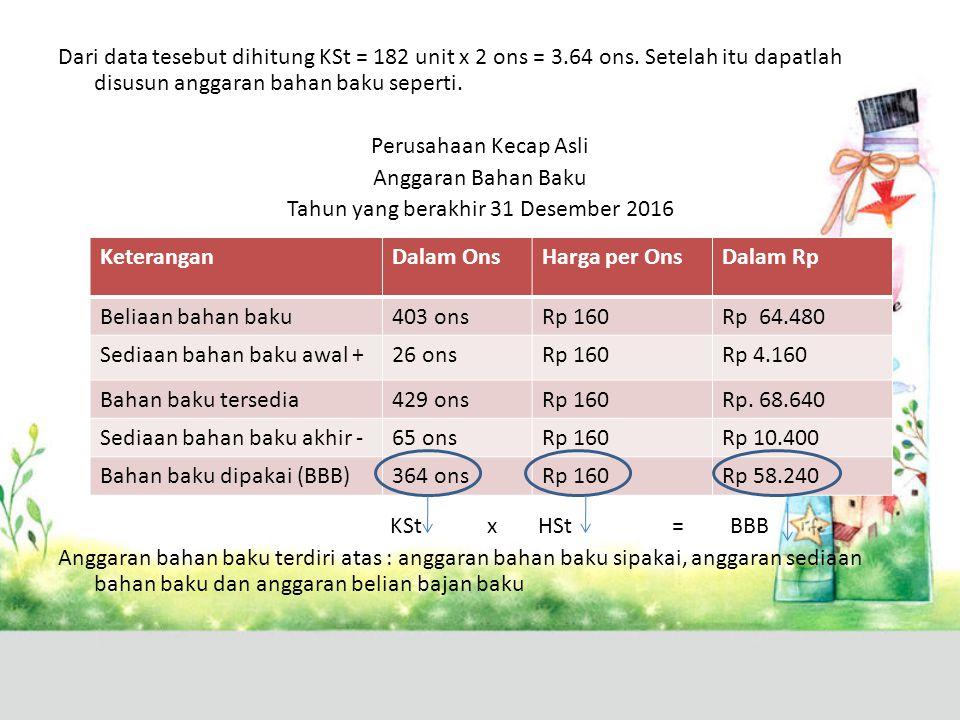 Anggaran Beliaan Bahan Baku Untuk menyusun anggaran belian bahan baku diperlukan data anggaran biaya bahan baku dan anggaran sediaan bahan baku dengan rumus sebagai berikut.