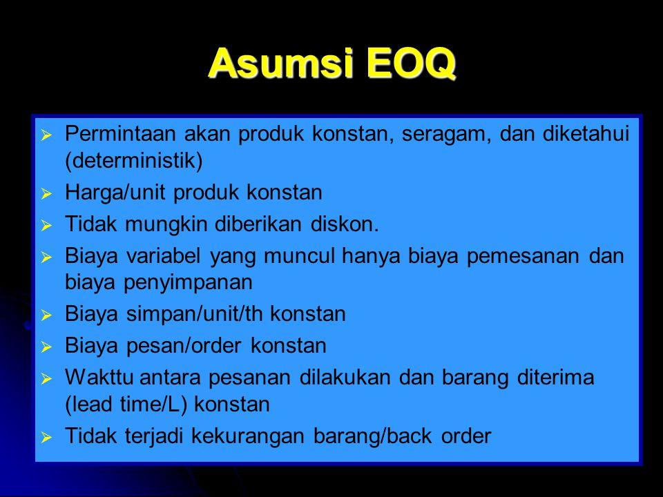 Asumsi EOQ   Permintaan akan produk konstan, seragam, dan diketahui (deterministik)   Harga/unit produk konstan   Tidak mungkin diberikan diskon.