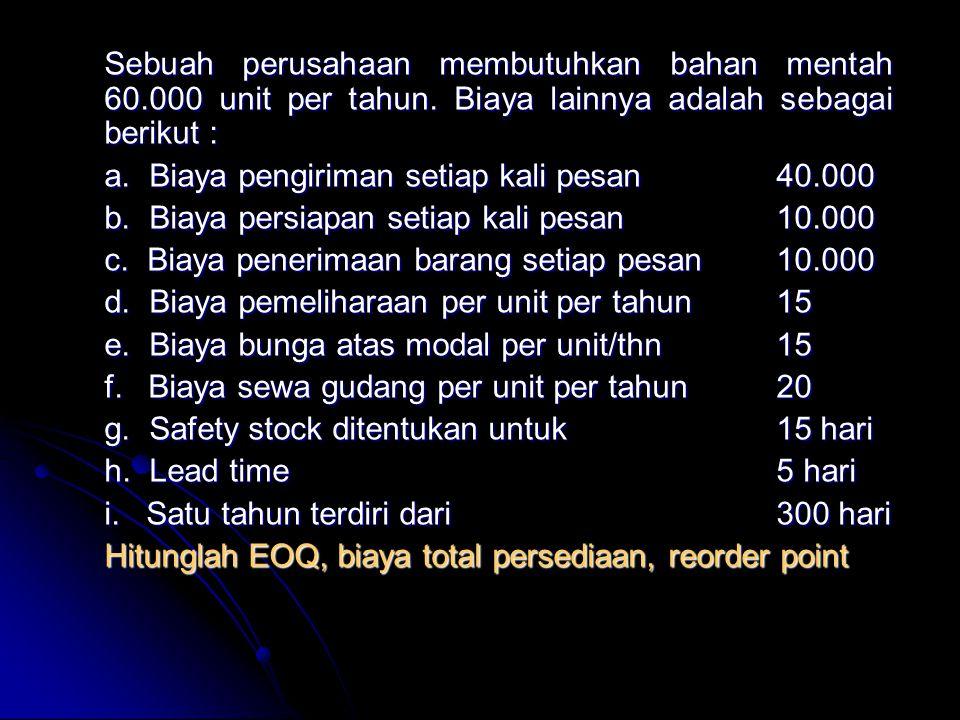 Sebuah perusahaan membutuhkan bahan mentah 60.000 unit per tahun. Biaya lainnya adalah sebagai berikut : a. Biaya pengiriman setiap kali pesan40.000 b