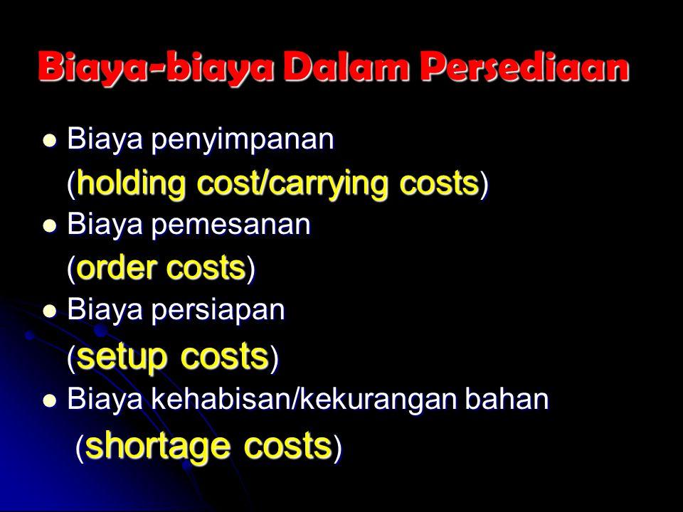 Biaya-biaya Dalam Persediaan Biaya penyimpanan Biaya penyimpanan ( holding cost/carrying costs ) ( holding cost/carrying costs ) Biaya pemesanan Biaya pemesanan ( order costs ) ( order costs ) Biaya persiapan Biaya persiapan ( setup costs ) ( setup costs ) Biaya kehabisan/kekurangan bahan Biaya kehabisan/kekurangan bahan ( shortage costs ) ( shortage costs )