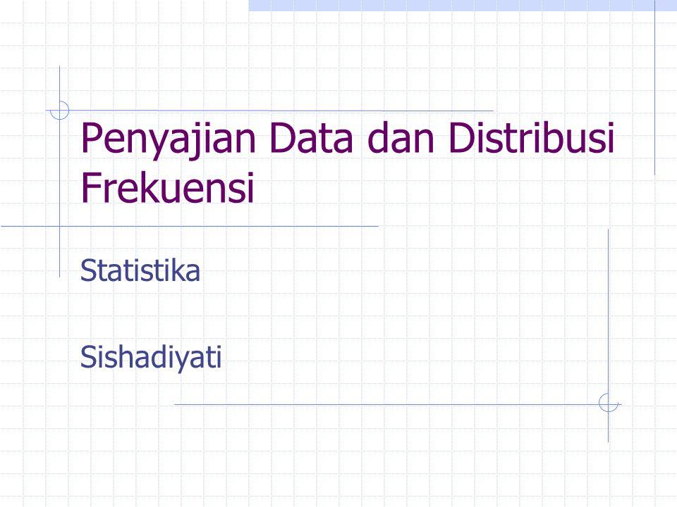 Langkah Kedua Membuat kategori atau kelas data Tidak ada aturan pasti, berapa banyaknya kelas .