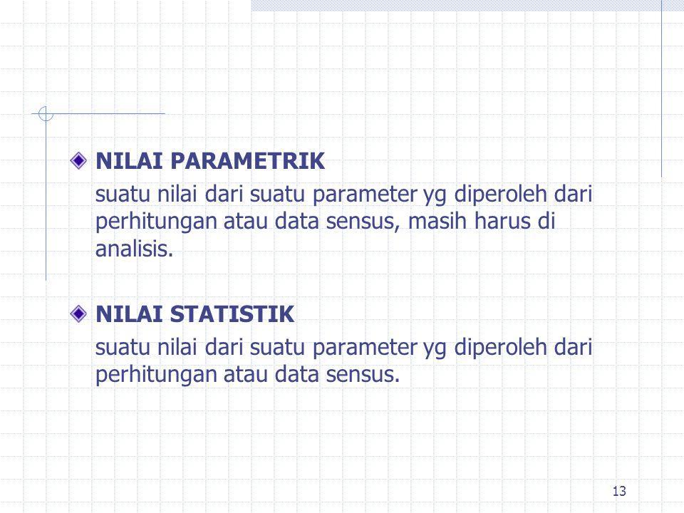 NILAI PARAMETRIK suatu nilai dari suatu parameter yg diperoleh dari perhitungan atau data sensus, masih harus di analisis. NILAI STATISTIK suatu nilai