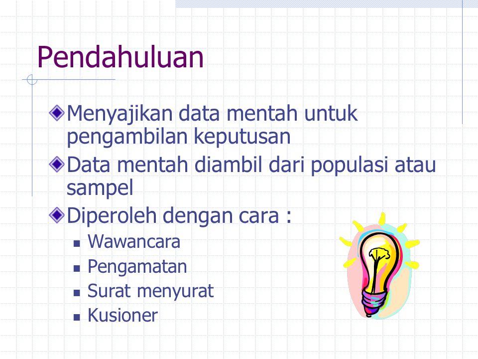 Pendahuluan Menyajikan data mentah untuk pengambilan keputusan Data mentah diambil dari populasi atau sampel Diperoleh dengan cara : Wawancara Pengama
