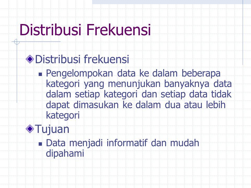 Distribusi Frekuensi Distribusi frekuensi Pengelompokan data ke dalam beberapa kategori yang menunjukan banyaknya data dalam setiap kategori dan setia