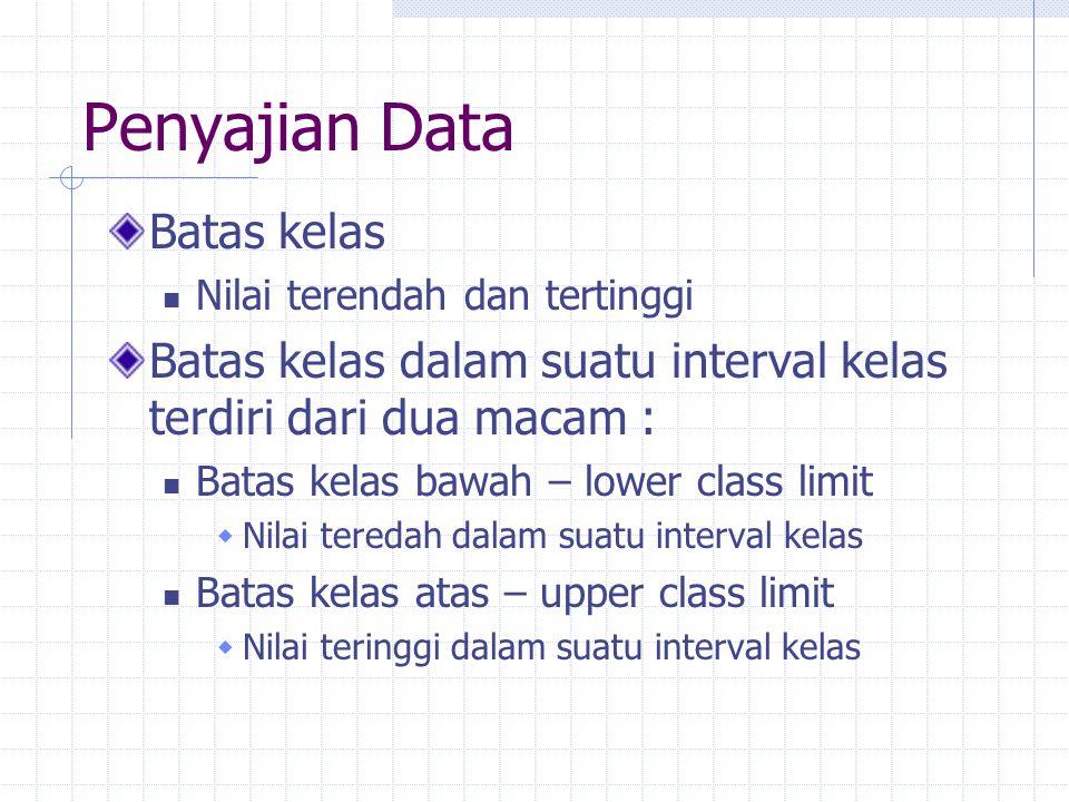 Penyajian Data Batas kelas Nilai terendah dan tertinggi Batas kelas dalam suatu interval kelas terdiri dari dua macam : Batas kelas bawah – lower clas