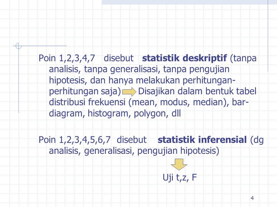 Poin 1,2,3,4,7 disebut statistik deskriptif (tanpa analisis, tanpa generalisasi, tanpa pengujian hipotesis, dan hanya melakukan perhitungan- perhitung