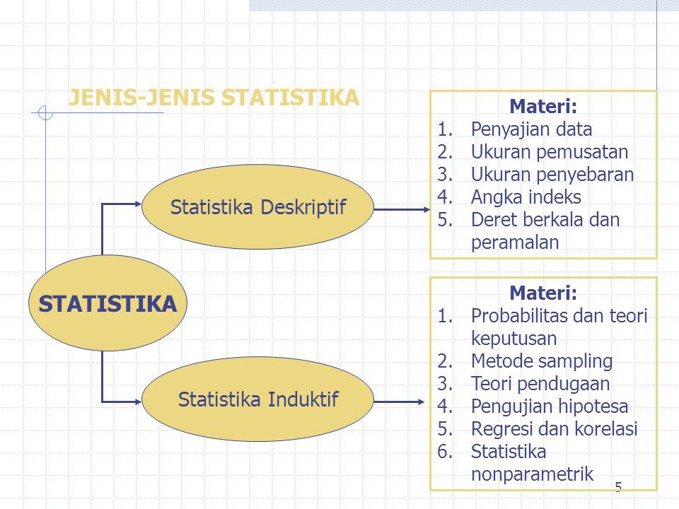 5 JENIS-JENIS STATISTIKA STATISTIKA Statistika Deskriptif Statistika Induktif Materi: 1.Penyajian data 2.Ukuran pemusatan 3.Ukuran penyebaran 4.Angka