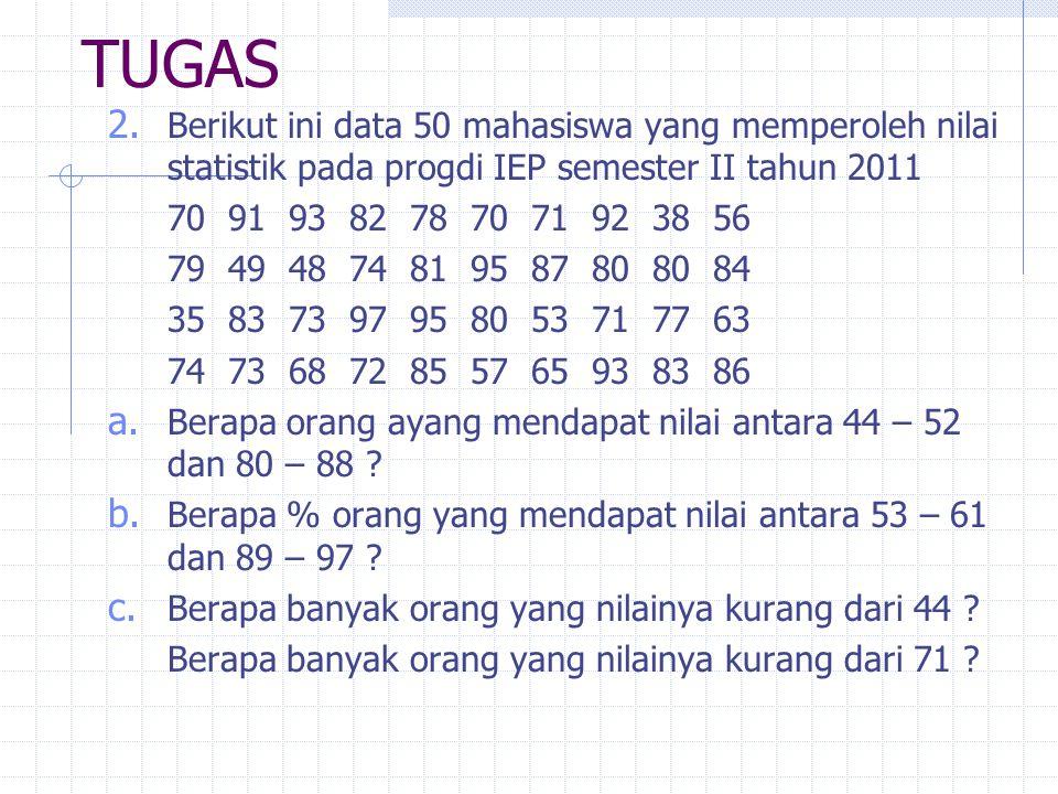 TUGAS 2. Berikut ini data 50 mahasiswa yang memperoleh nilai statistik pada progdi IEP semester II tahun 2011 70 91 93 82 78 70 71 92 38 56 79 49 48 7