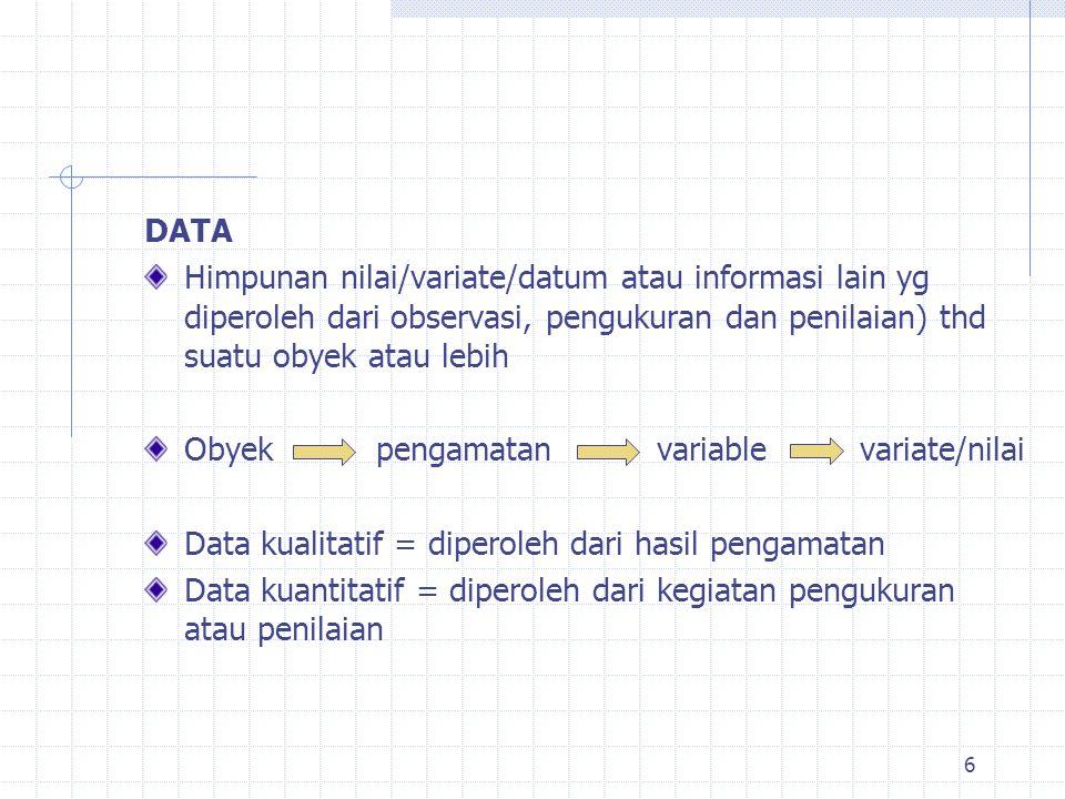 Langkah Ketiga Lakukan penturusan atau tabulasi data KelasIntervalFrekuensiJumlah Frekuensi (F) 12152122 IIIII IIIII IIII14 221234030 III3 340315938 I1 459397846 I1 578479754 I1