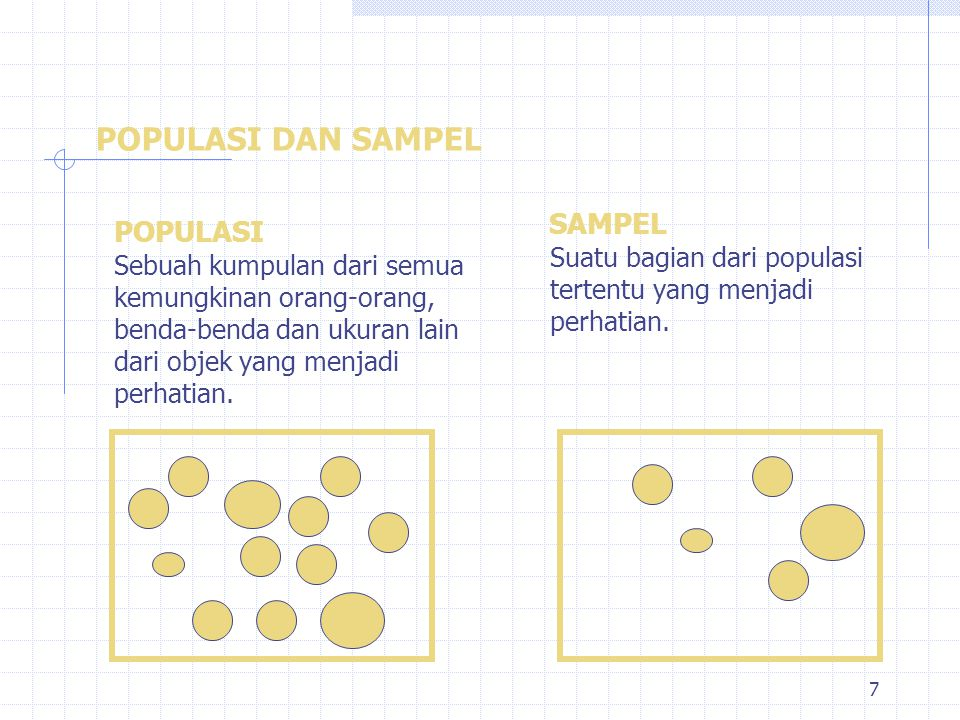 7 POPULASI DAN SAMPEL POPULASI Sebuah kumpulan dari semua kemungkinan orang-orang, benda-benda dan ukuran lain dari objek yang menjadi perhatian. SAMP