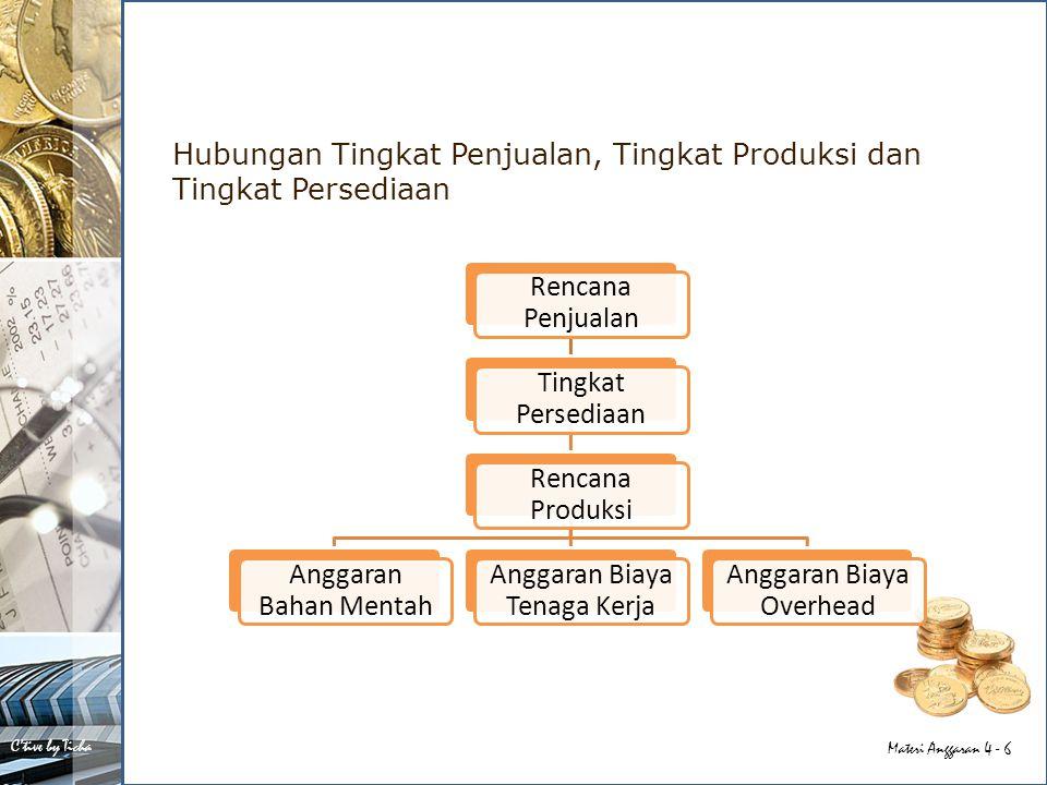C'tive by Ticha Materi Anggaran 4 - 7 1.Tahap Perencanaan 1.Menentukan periode waktu yang akan dipakai sebagai dasar dalam penyusunan bagian produksi 2.Menentukan jumlah satuan fisik dari barang yang harus dihasilkan 2.Tahap Pelaksanaan 1.Menentukan kapan barang diproduksi 2.Menentukan dimana barang akan diproduksi 3.Menentukan urut-urutan proses produksi 4.Menentukan standar penggunaan fasilitas-fasilitas produksi untuk efisiensi 5.Menyusun program tentang penggunaan bahan mentah, buruh, service, dan peralatan 6.Menyusun standar biaya produksi 7.Membuat perbaikan-perbaikan jika diperlukan