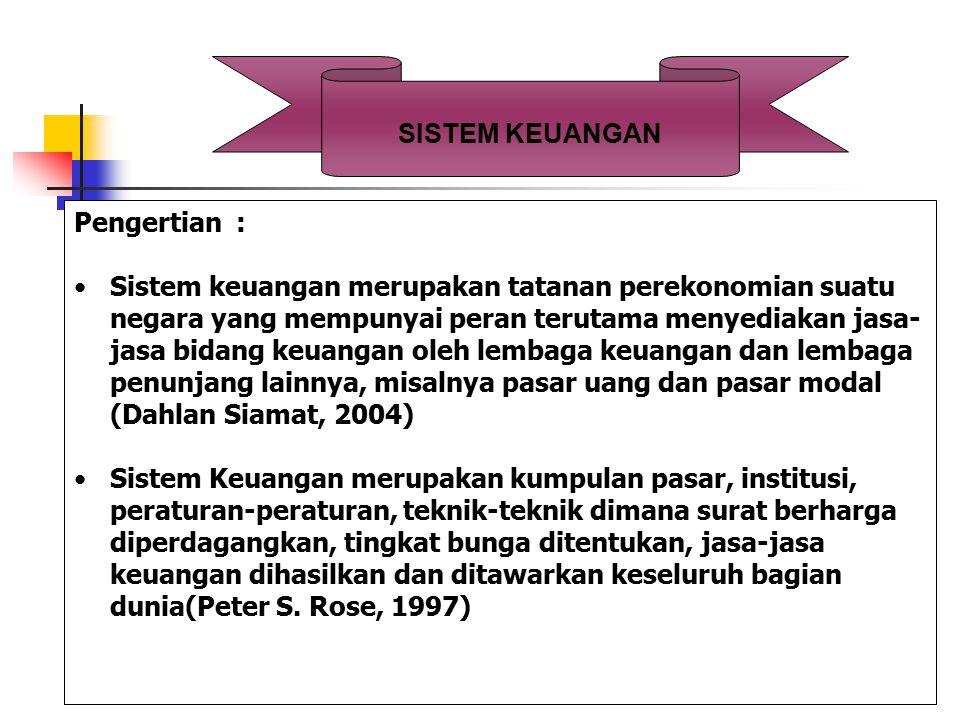 SISTEM KEUANGAN DI INDONESIA SISTEM KEUANGAN INDONESIA BANK INDONESIA (UU.23/99) SISTEM MONETER/ PERBANKAN DEPARTEMEN KEUANGAN SISTEM LEMBAGA KEUANGAN BUKAN BANK LEMBAGA PEMBIAYAAN PERSH.