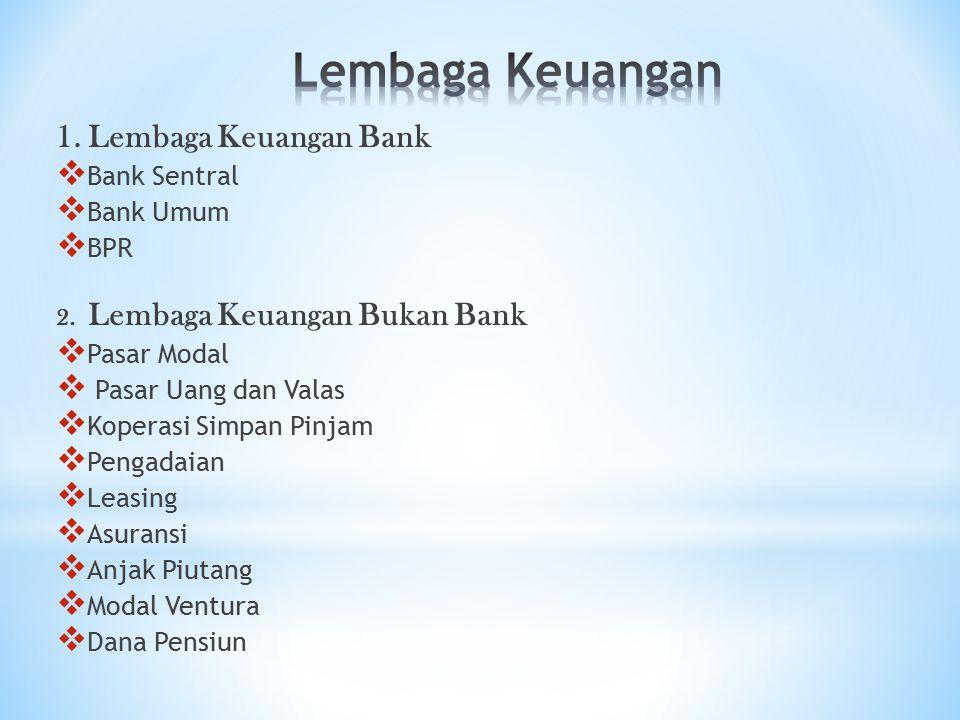 1.Lembaga Keuangan Bank  Bank Sentral  Bank Umum  BPR 2.