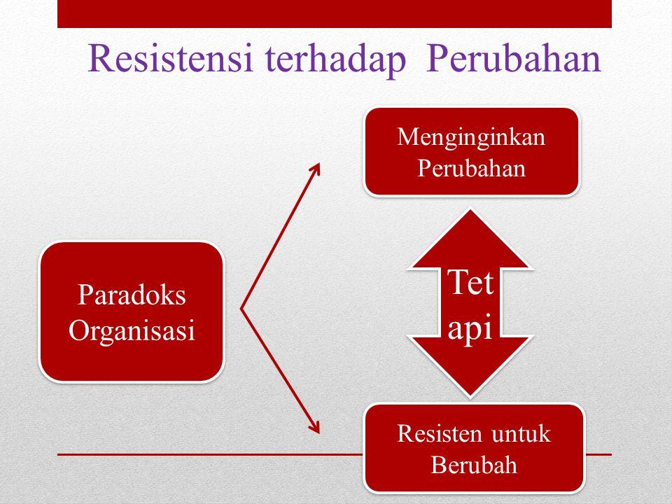 Paradoks Organisasi Menginginkan Perubahan Tet api Resisten untuk Berubah Resistensi terhadap Perubahan