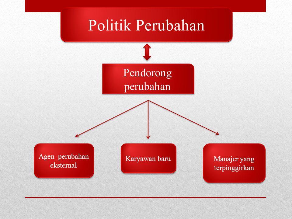 Politik Perubahan Pendorong perubahan Agen perubahan eksternal Karyawan baru Manajer yang terpinggirkan