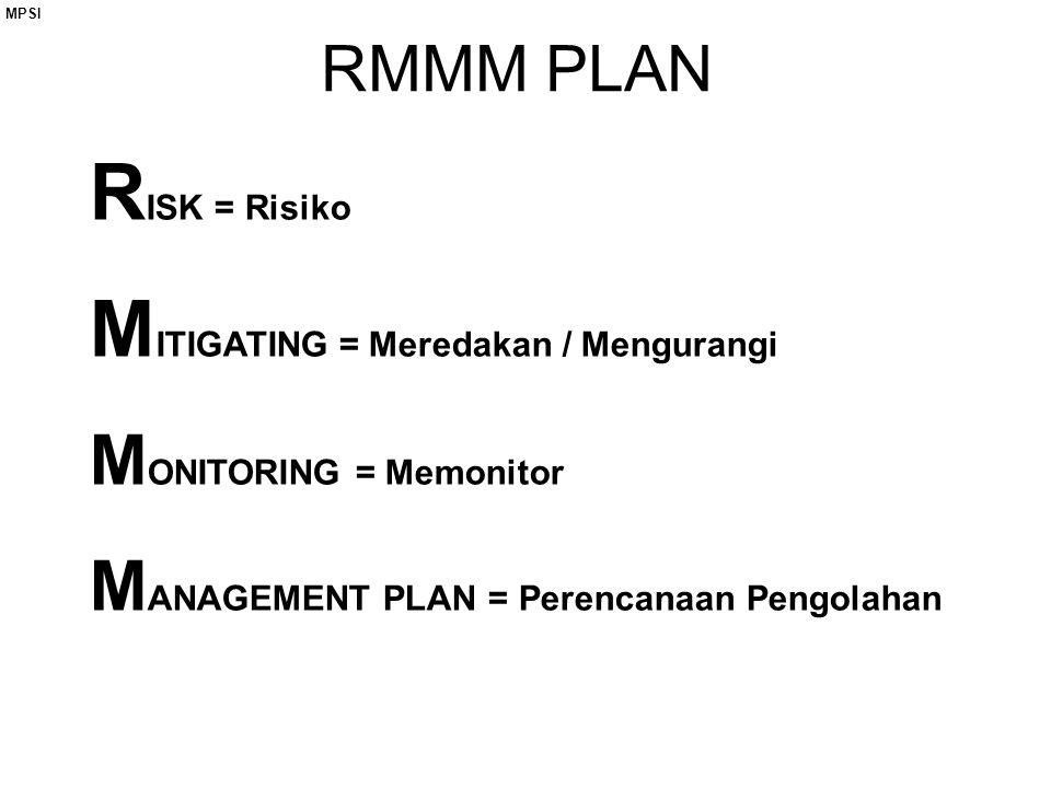 RMMM PLAN R ISK = Risiko M ITIGATING = Meredakan / Mengurangi M ONITORING = Memonitor M ANAGEMENT PLAN = Perencanaan Pengolahan MPSI