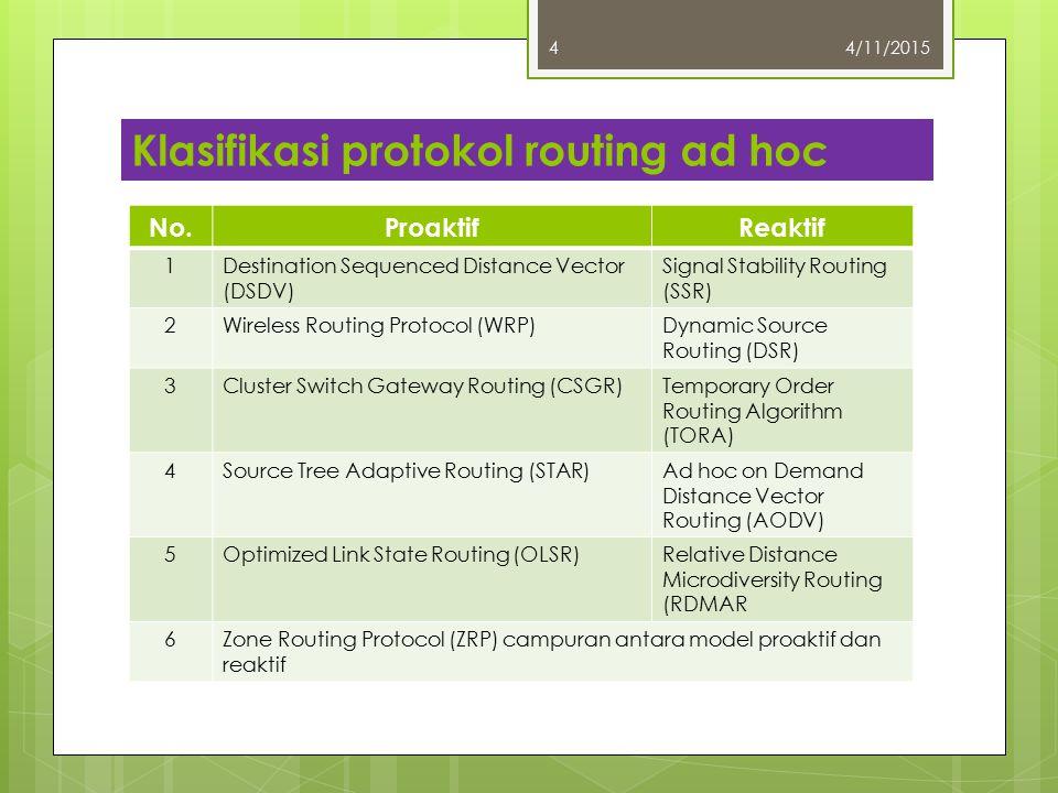 Protokol AODV 4/11/20155 Protokol AODV adalah protokol yang dapat melakukan pencarian rute secara dinamis dan otomatis oleh titik2 yang terhubung di dalam jaringan ad hoc.