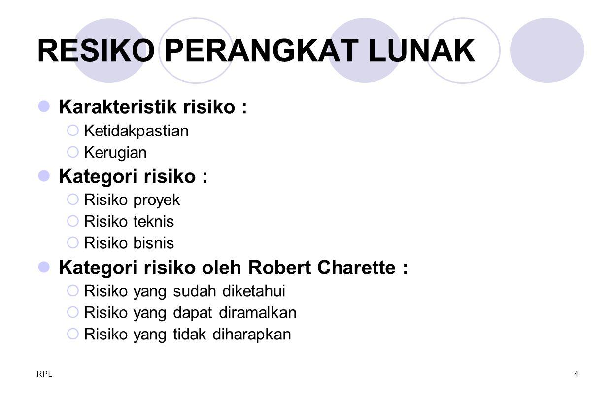 RPL5 @ Risiko proyek Risiko proyek mengancam rencana proyek.