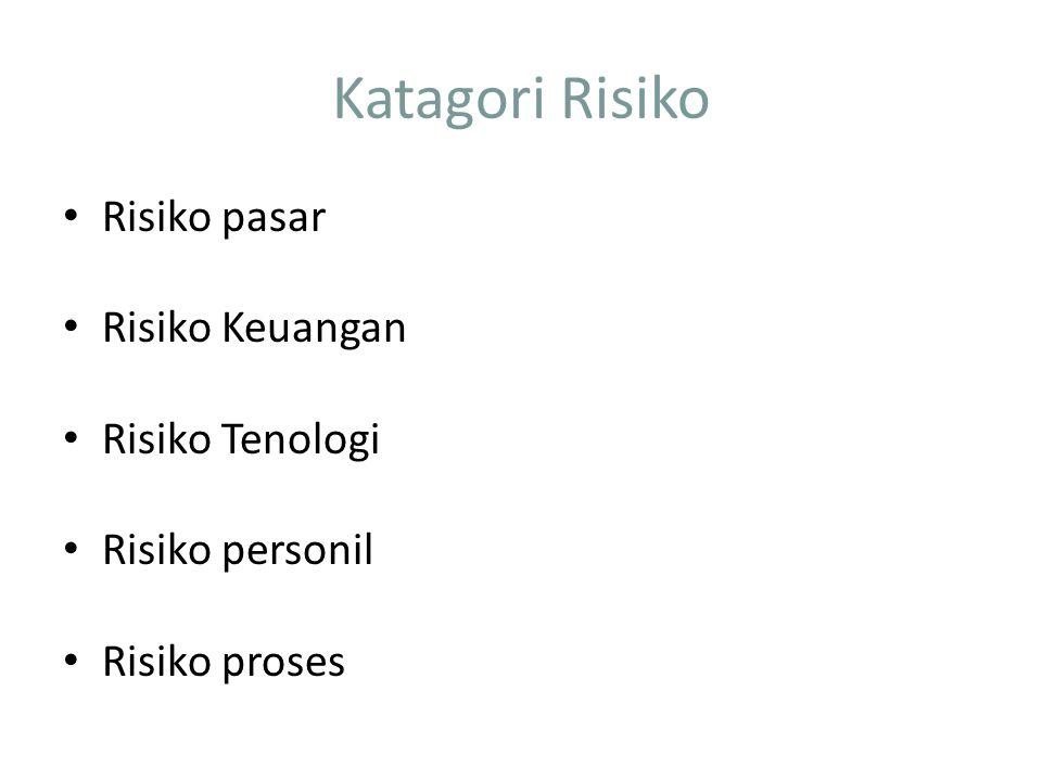 Katagori Risiko Risiko pasar Risiko Keuangan Risiko Tenologi Risiko personil Risiko proses