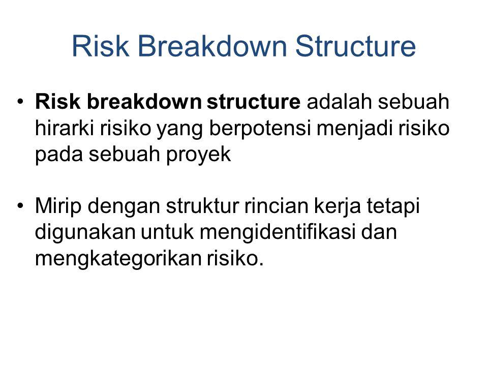 Risk Breakdown Structure Risk breakdown structure adalah sebuah hirarki risiko yang berpotensi menjadi risiko pada sebuah proyek Mirip dengan struktur rincian kerja tetapi digunakan untuk mengidentifikasi dan mengkategorikan risiko.