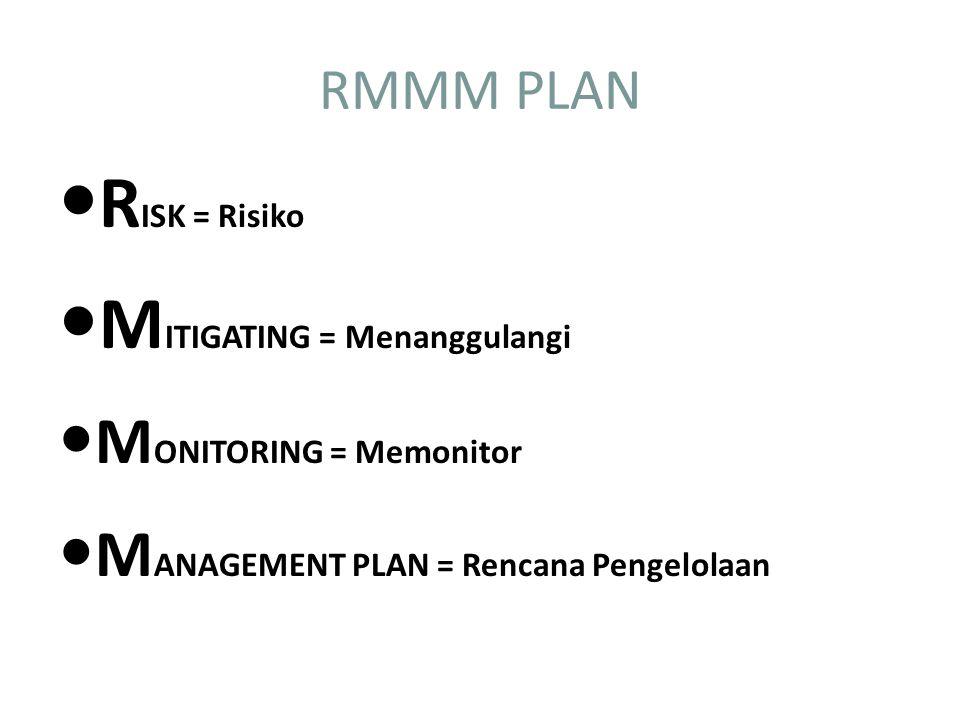 RMMM PLAN R ISK = Risiko M ITIGATING = Menanggulangi M ONITORING = Memonitor M ANAGEMENT PLAN = Rencana Pengelolaan