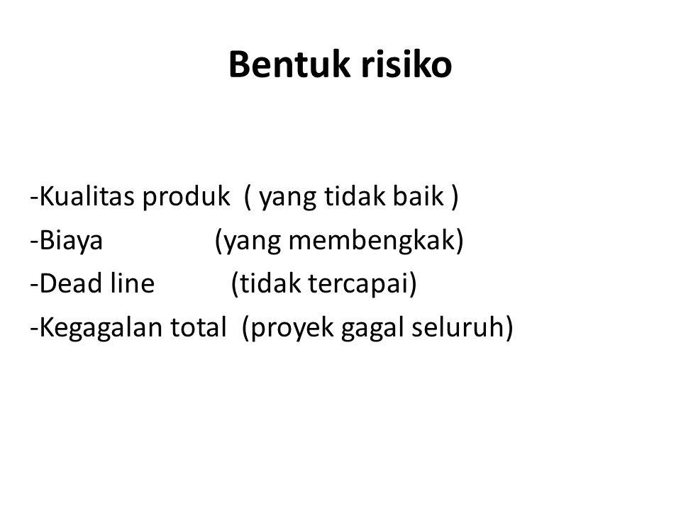 Bentuk risiko -Kualitas produk ( yang tidak baik ) -Biaya (yang membengkak) -Dead line (tidak tercapai) -Kegagalan total (proyek gagal seluruh)