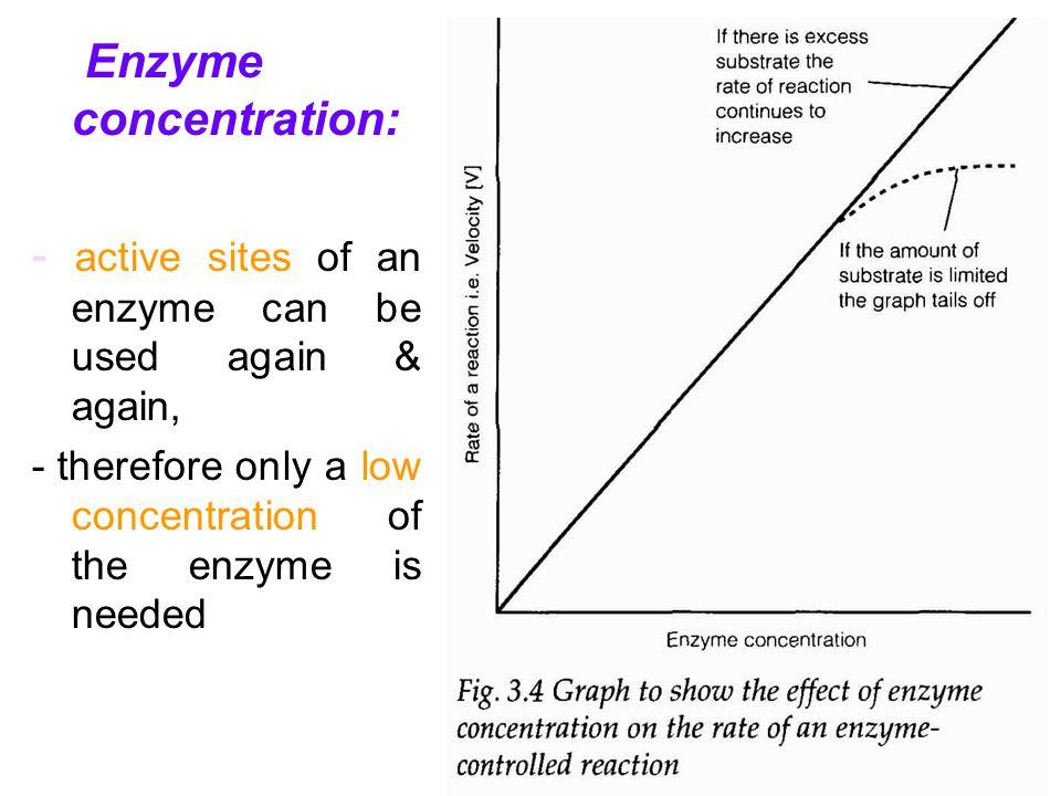 FAKTOR YANG MEMPENGARUHI AKTIVITAS ENZIM 1. Kadar enzim 2. Kadar substrat 3. Aktivator 4. Inhibitor 5. pH 6. Suhu