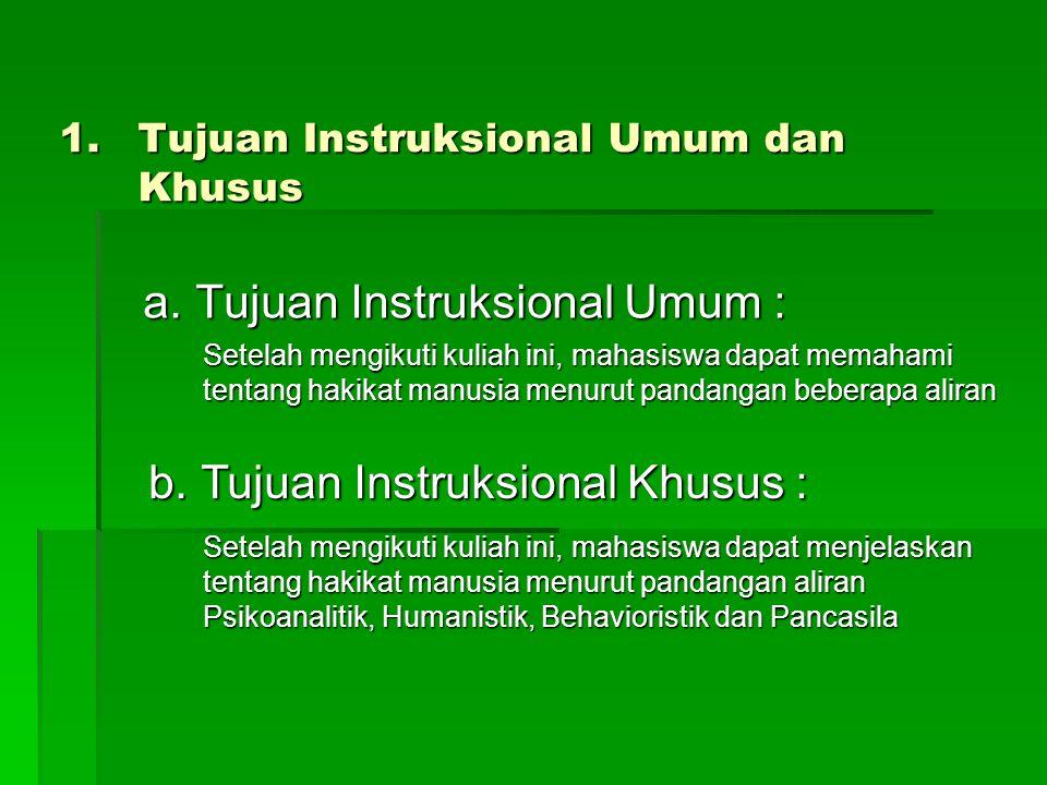 1. Tujuan Instruksional Umum dan Khusus a.Tujuan Instruksional Umum : b.Tujuan Instruksional Khusus : Setelah mengikuti kuliah ini, mahasiswa dapat me