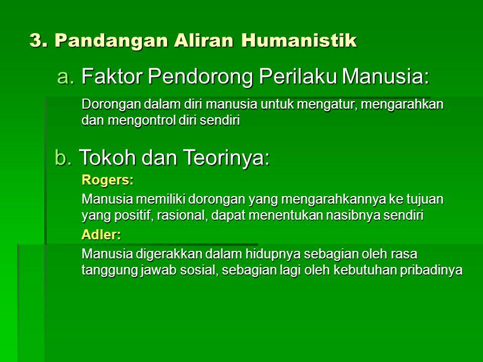 3. Pandangan Aliran Humanistik a.Faktor Pendorong Perilaku Manusia: b.Tokoh dan Teorinya: Dorongan dalam diri manusia untuk mengatur, mengarahkan dan