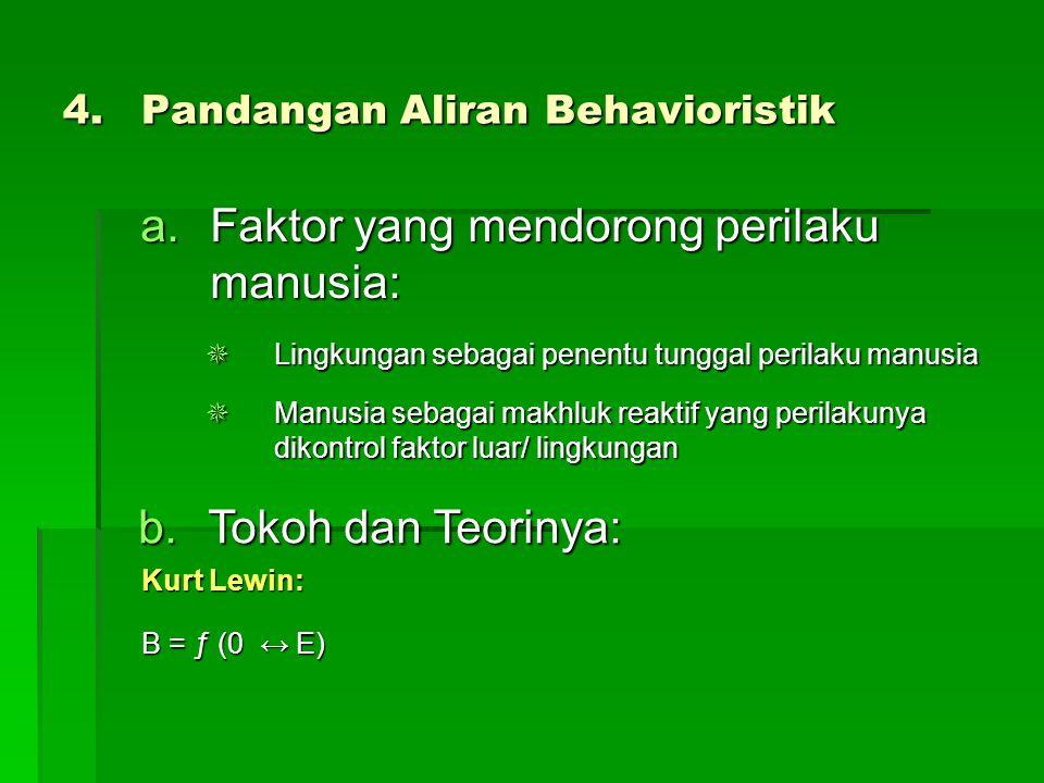 4. Pandangan Aliran Behavioristik a.Faktor yang mendorong perilaku manusia: b.Tokoh dan Teorinya:  Lingkungan sebagai penentu tunggal perilaku manusi