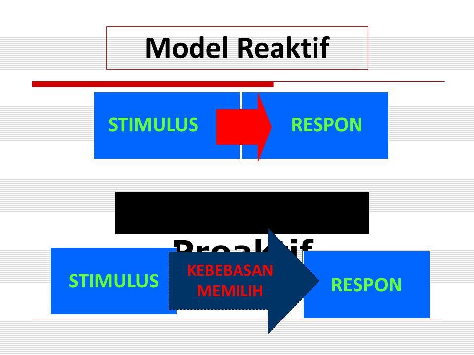 STIMULUSRESPON Model Reaktif Model Proaktif STIMULUS RESPON KEBEBASAN MEMILIH
