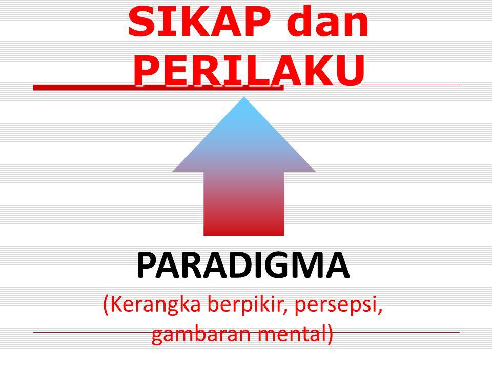 SIKAP dan PERILAKU PARADIGMA (Kerangka berpikir, persepsi, gambaran mental)